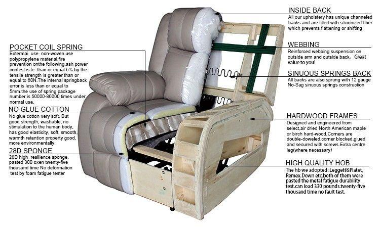 White Home Comfortable Recliner Sofa Chair Furniture & Manual .
