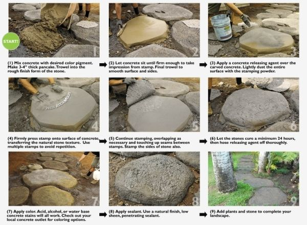 Making concrete stepping stones without a form | Concrete stepping .