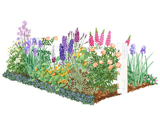 Garden Plans for Cottage Style | Better Homes & Garde