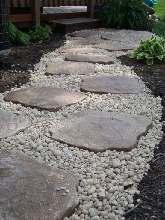 Easy Ideas for Landscaping with Rocks | Landscaping around trees .