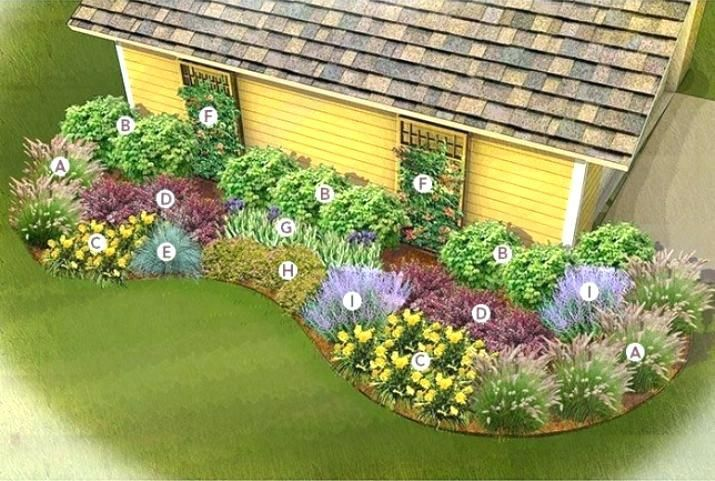 Flower Bed Ideas Front Of House Full Sun Flower Bed Ideas 2019 .