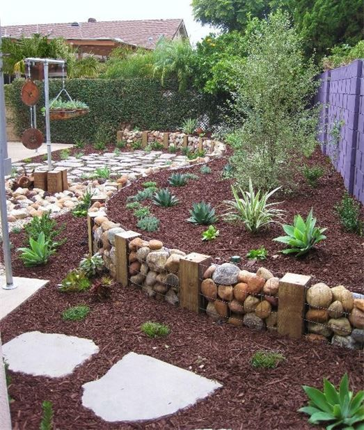 39 Awesome Garden Border and Edging Ideas For Your Landscape in .
