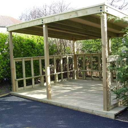 Teaching Outdoors - Garden Karma Ltd. | Outdoor shelters, Outdoor .