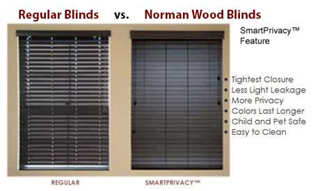 Norman-blinds-privacy - Shades Your Way U