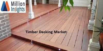 Timber Decking Market Manufacturing Base, Sales Area and Its .